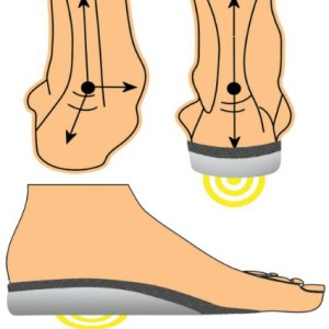 SmartSole-Exercise-Insoles-View3
