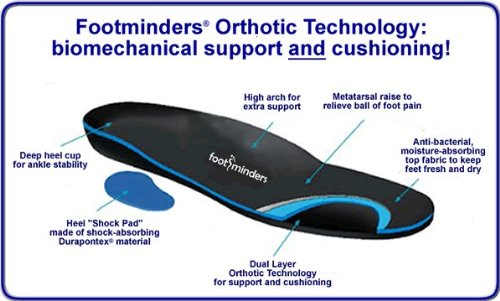 Footminders Comfort Orthotic Arch Support Insoles for Sport Shoes and Work Boots -3